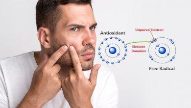 Photo of تاثیر استرس های اکسیداتیو بر آکنه و بکارگیری آنتی اکسیدان به عنوان یک عامل درمانی
